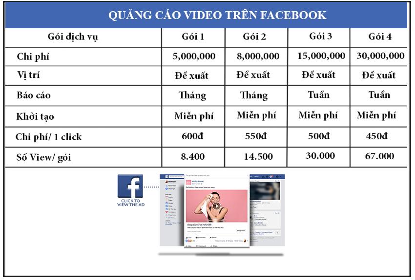 bang-gia-facebook-