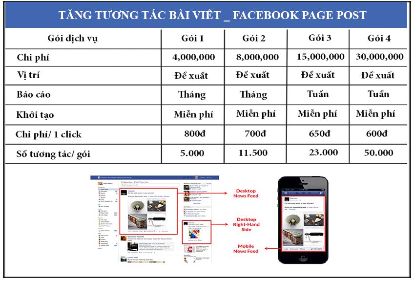 bang-gia-facebook