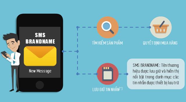 sms-marketing-05