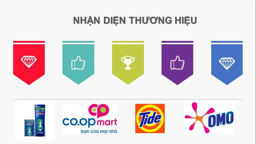 thiet-ke-bo-nhan-dang-thuong-hieu-04