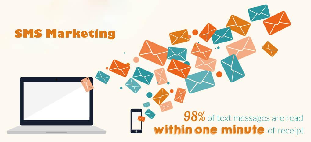 sms marketing pro