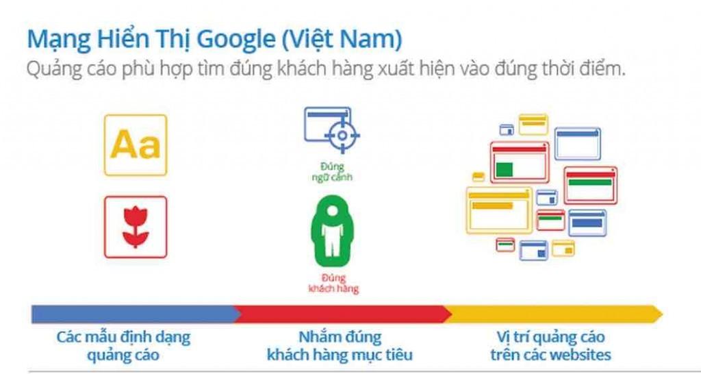 cach-tat-quang-cao-google
